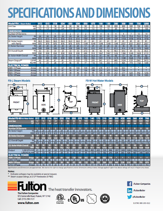Datos tecnicos caldera fulton electrica